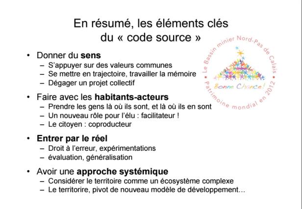 Code source de la méthode   de gouvernement de la ville de Loos en Gohelle