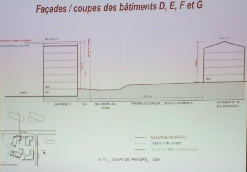 coupe-fac%cc%a7ades-bd-richelieu