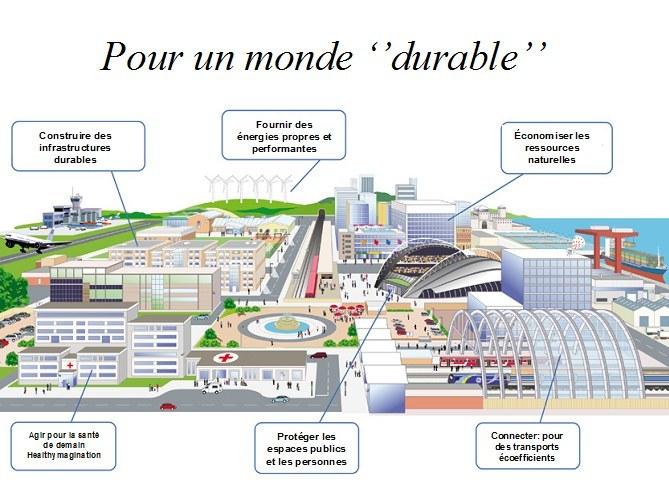 ville-durable